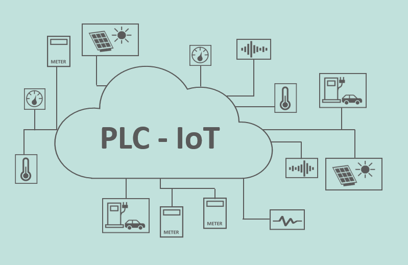 PLCS AND THE INDUSTRIAL IOT